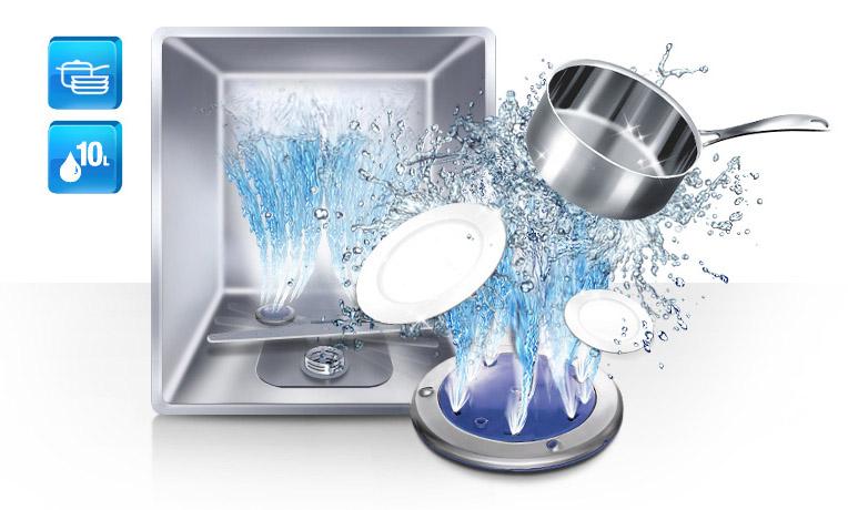 فرق بین قرص های ماشین ظرفشویی فیری در چیست؟